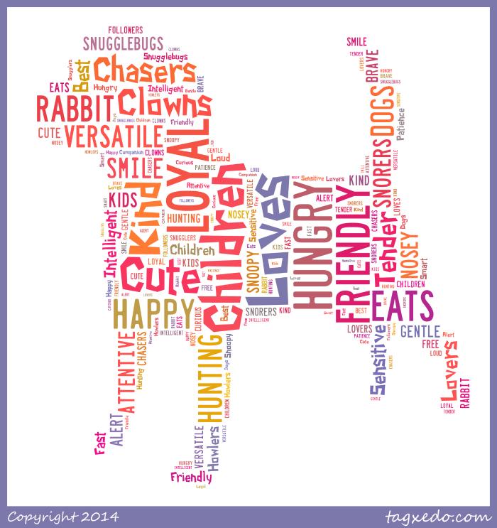 Words describing Beagles made on Tagxedo.com #bestofbreeds